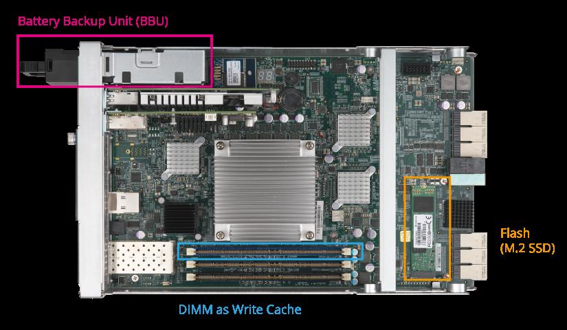 CTL-ES1640DC-V2-48G-FAN-BBU